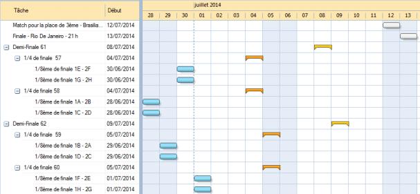 Le planning des matches, coupe du monde 2014