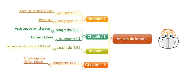 0-map-livre-besoin