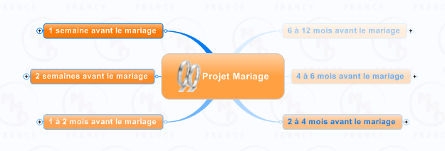 Projet-Mariage